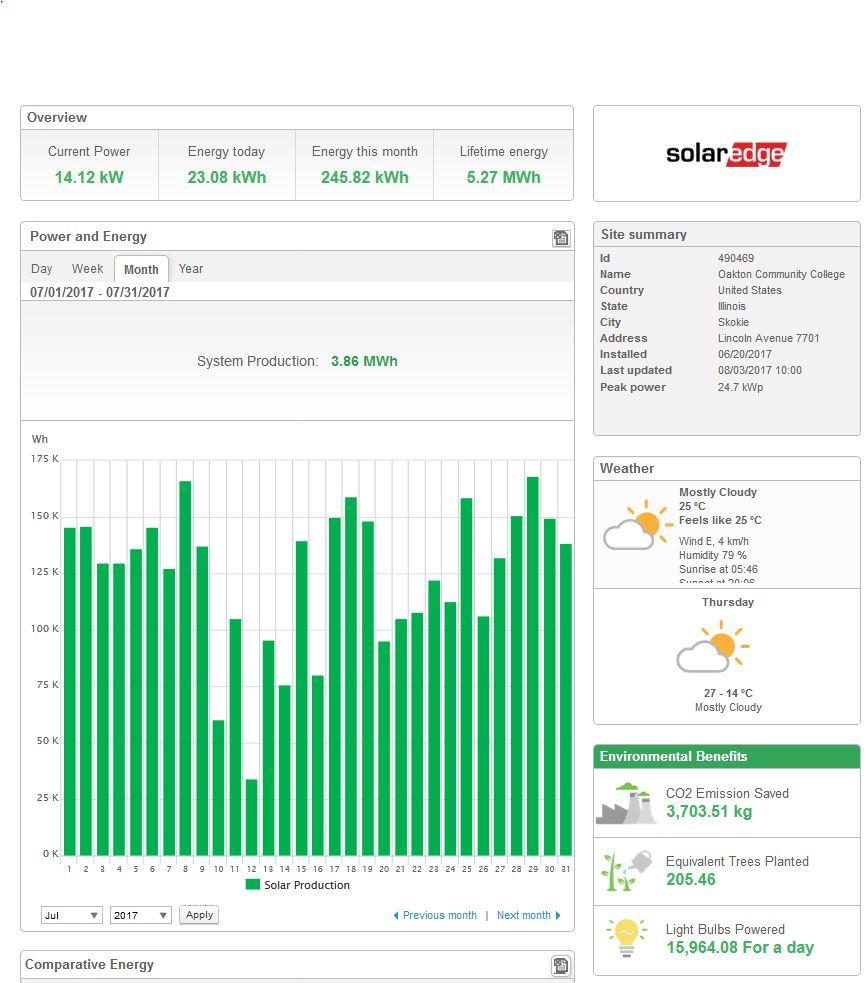July-RHC-data